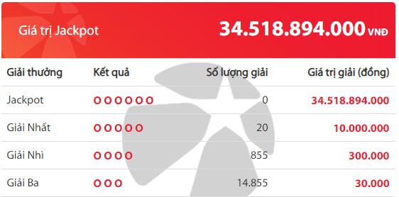 Xổ số Vietlott: Chủ nhân trúng giải Jackpot hơn 34 tỷ đồng ngày hôm qua là ai? 2