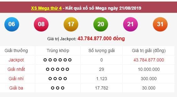 Xổ số Vietlott: Giải Jackpot hơn 43 tỷ đồng gọi tên ai? 1