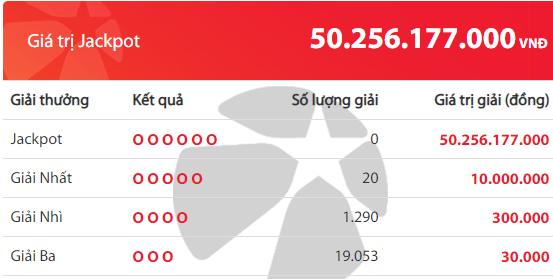 Xổ số Vielott: Giải Jackpot hơn 50 tỷ đồng tìm thấy chủ nhân? 2