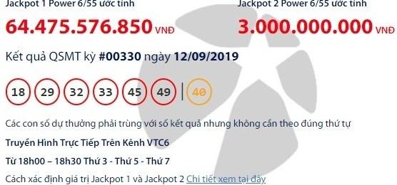 Xổ số Vietlott: Tiếp tục lộ diện chủ nhân giải thưởng Jackpot khủng 1