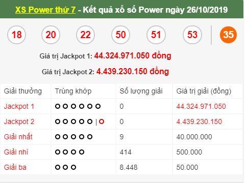 Xổ số Vietlott: Ai là chủ nhân Jackpot gần 46 tỷ đồng ngày hôm nay? 1