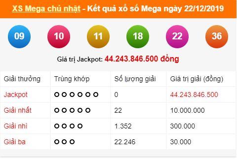 Xổ số Vietlott: Ai là chủ nhân giải Jackpot hơn 44 tỷ đồng ngày hôm qua? 1