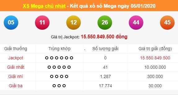 Xổ số Vietlott: Truy tìm chủ nhân giải Jackpot hơn 15 tỷ đồng? 1