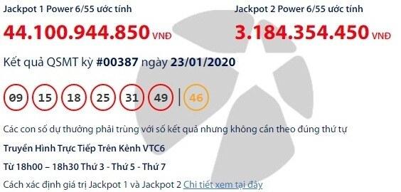 Xổ số Vietlott: Chủ nhân giải Jackpot hơn 44 tỷ đồng là ai? 1