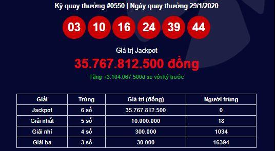 Xổ số Vietlott: Ai là chủ nhân giải Jackpot 38 tỷ đồng? 1