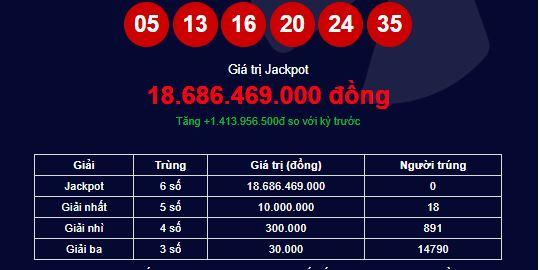 Xổ số Vietlott: Truy tìm chủ nhân giải Jackpot gần 20 tỷ đồng ngày Valentine? 1
