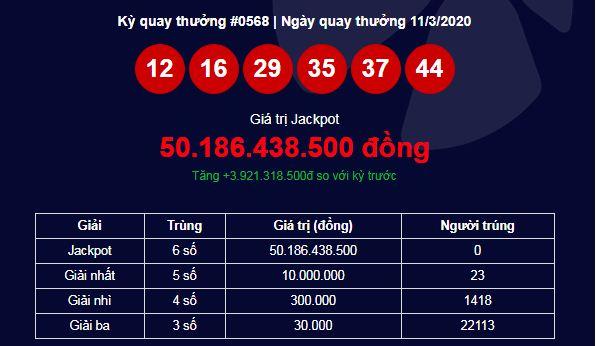 Xổ số Vietlott: Truy tìm chủ nhân giải Jackpot 60 tỷ đồng? 1