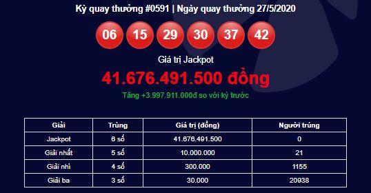 Xổ số Vietlott: Truy tìm chủ nhân giải Jackpot 45 tỷ đồng? 1