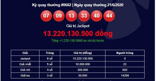 Xổ số Vietlott: 'Đại gia' nào ẵm giải Jackpot 15 tỷ đồng? 1