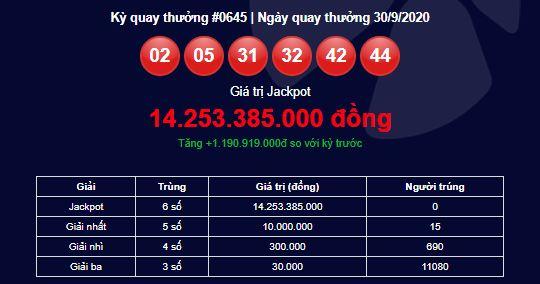 Xổ số Vietlott: Lộ diện chủ nhân giải Jackpot hơn 15 tỷ đồng? 1