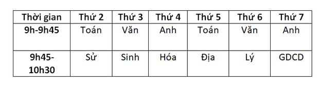 Thông tin mới nhất lịch dạy học trên truyền hình cho HS 63 tỉnh thành 4