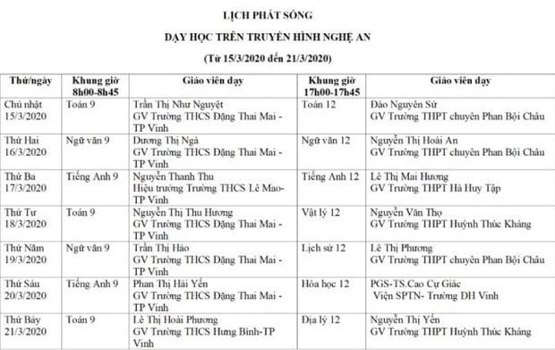 Thông tin mới nhất lịch dạy học trên truyền hình cho HS 63 tỉnh thành 6