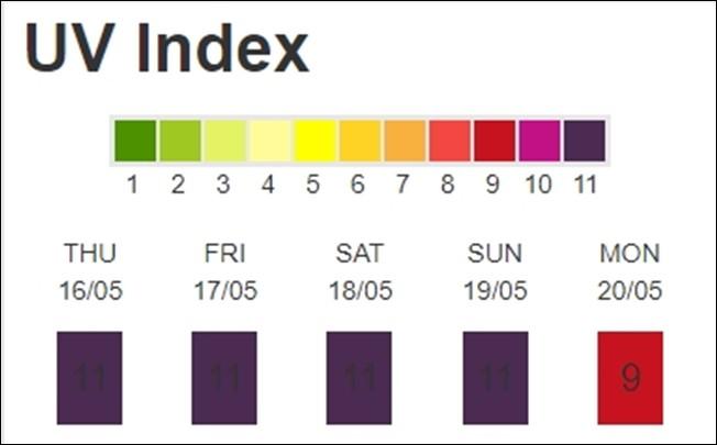 Hà Nội nắng nóng gay gắt 2 ngày tới, cảnh báo chỉ số tia UV nguy hiểm 2