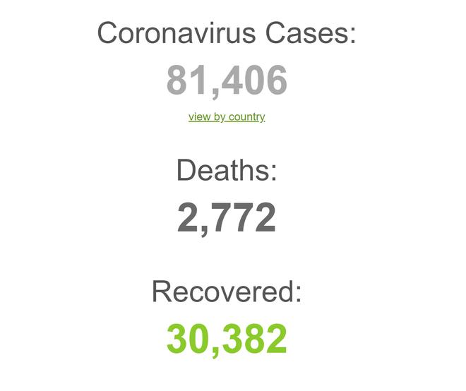 Dịch Covid-19: Số ca nhiễm ở 49 quốc gia lần đầu vượt Trung Quốc 2