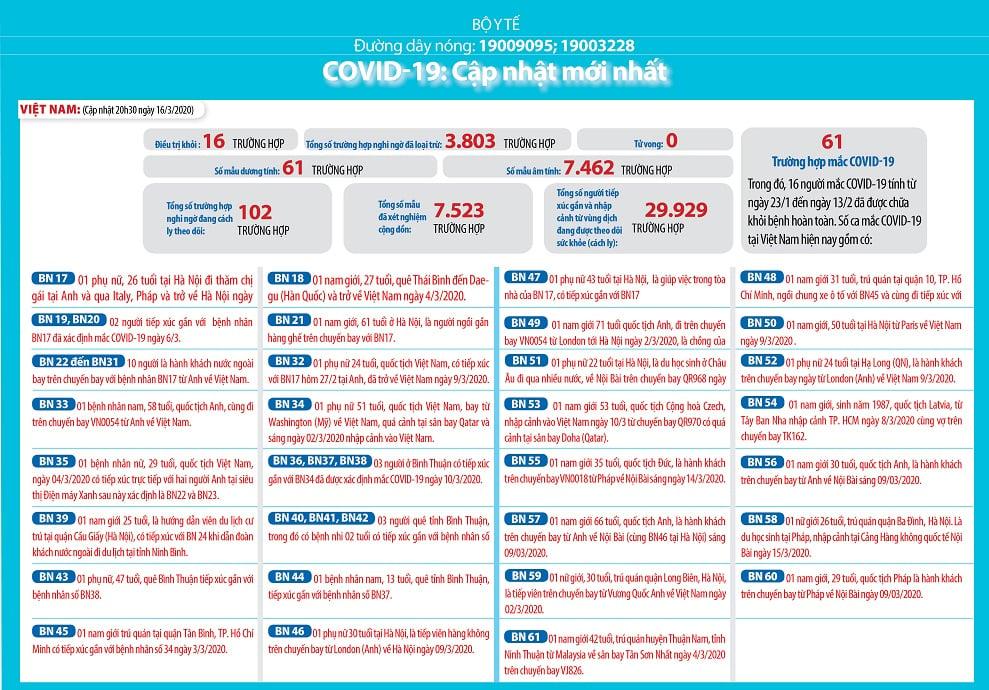 Lộ trình của trưởng ban tiếp thị Vietnam Airlines nhiễm Covid-19 ở Hà Nội 3