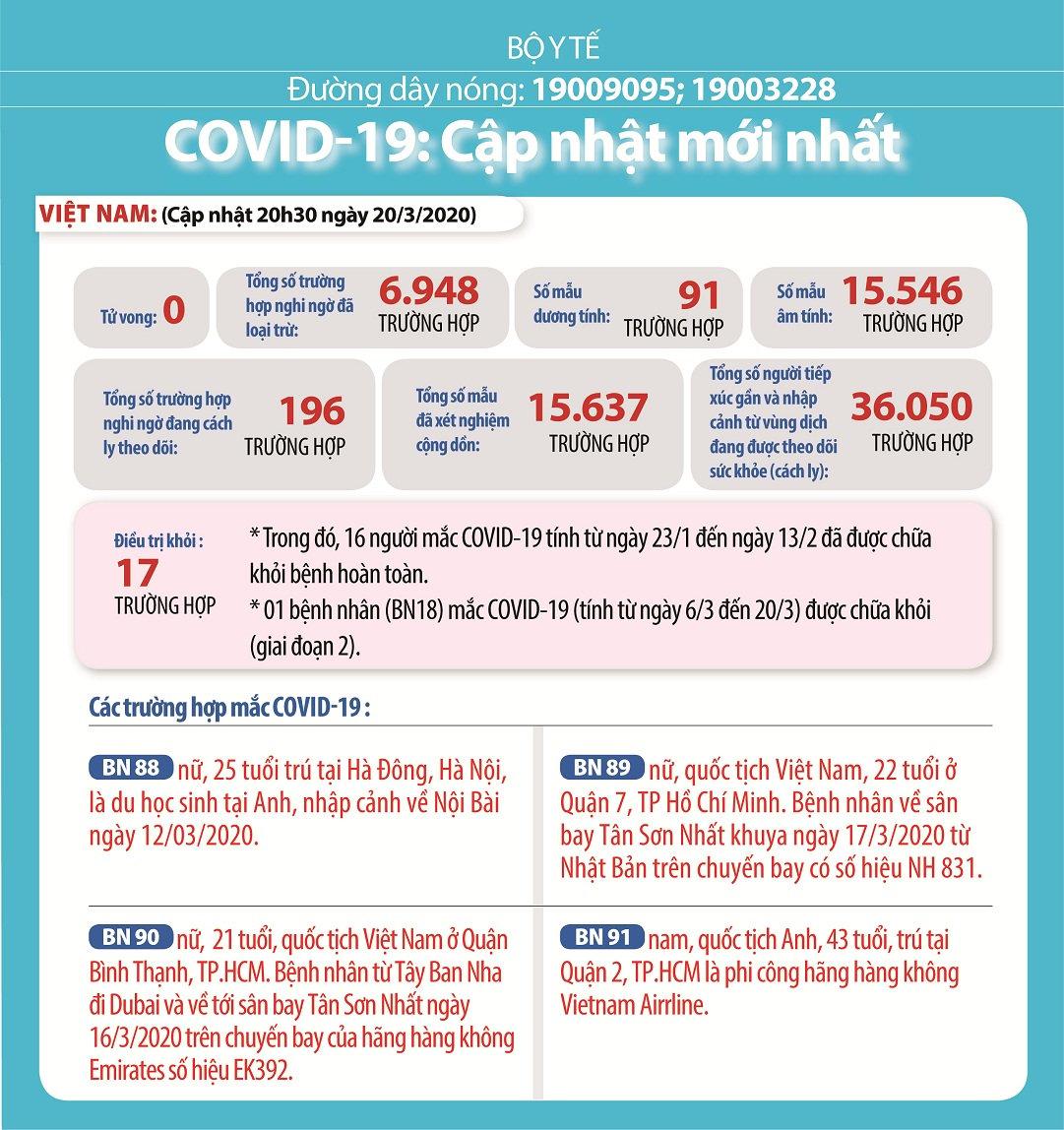 Phi công nhiễm Covid-19: Khẩn tìm khách từng đến quán bar ở Thảo Điền 3