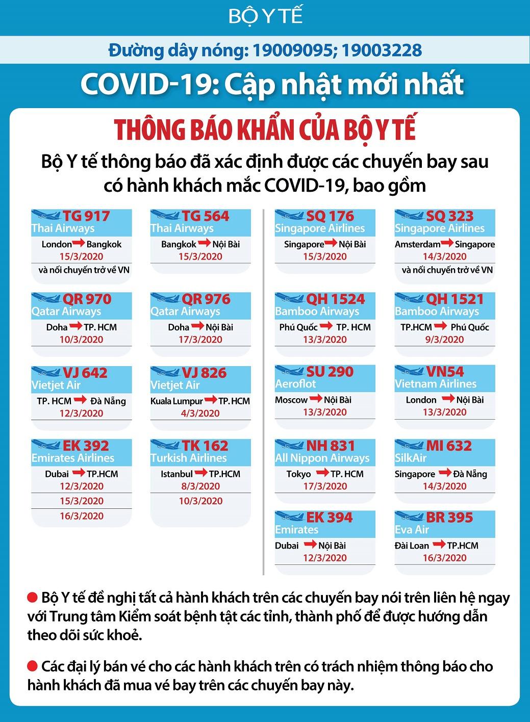 Dịch Covid-19: Việt Nam ghi nhận 134 ca, 1.596 trường hợp nghi nhiễm 3