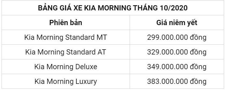 Bảng giá xe Kia Morning ngày 2/10/2020: Giá xe chưa tới 300 triệu đồng 3