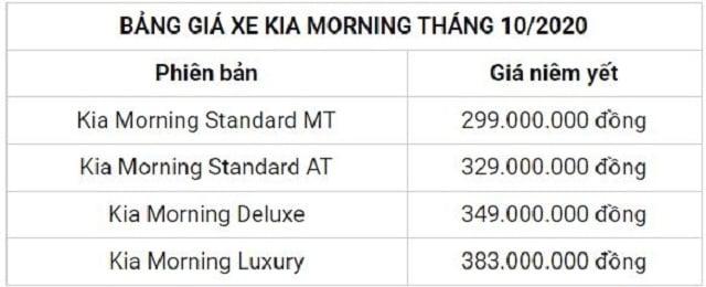 Kia Morning giảm giá cũng khó lòng soán ngôi vương Vinfast Fadil vì lý do khó ngờ 5