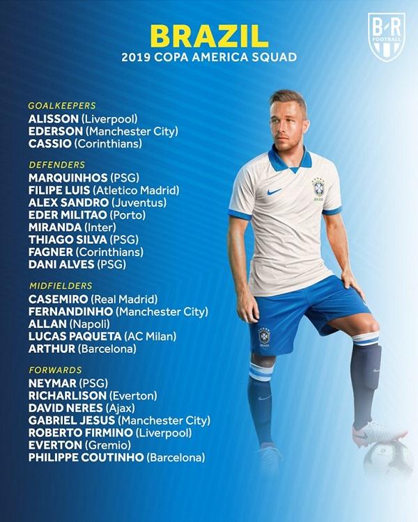 Marcelo, Fabinho và những siêu sao Brazil không được dự Copa America 1