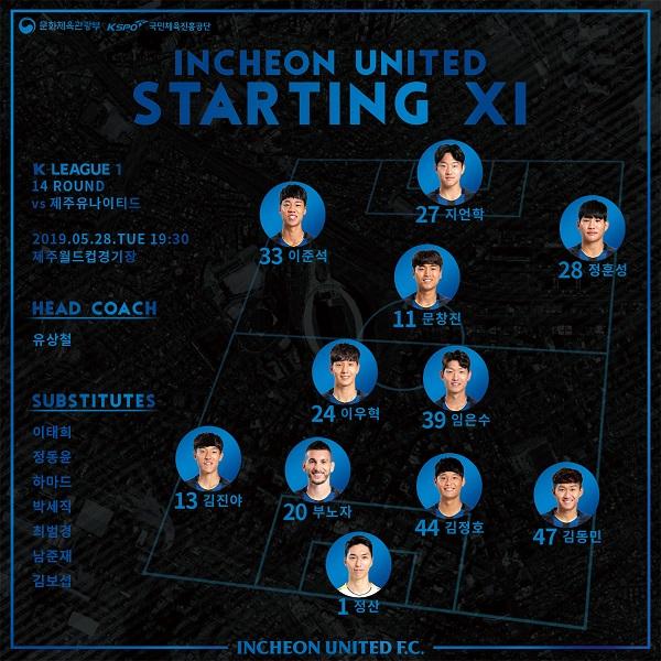 Incheon United nhận kết quả bất ngờ trong ngày Công Phượng bị cho 'ra rìa'  1