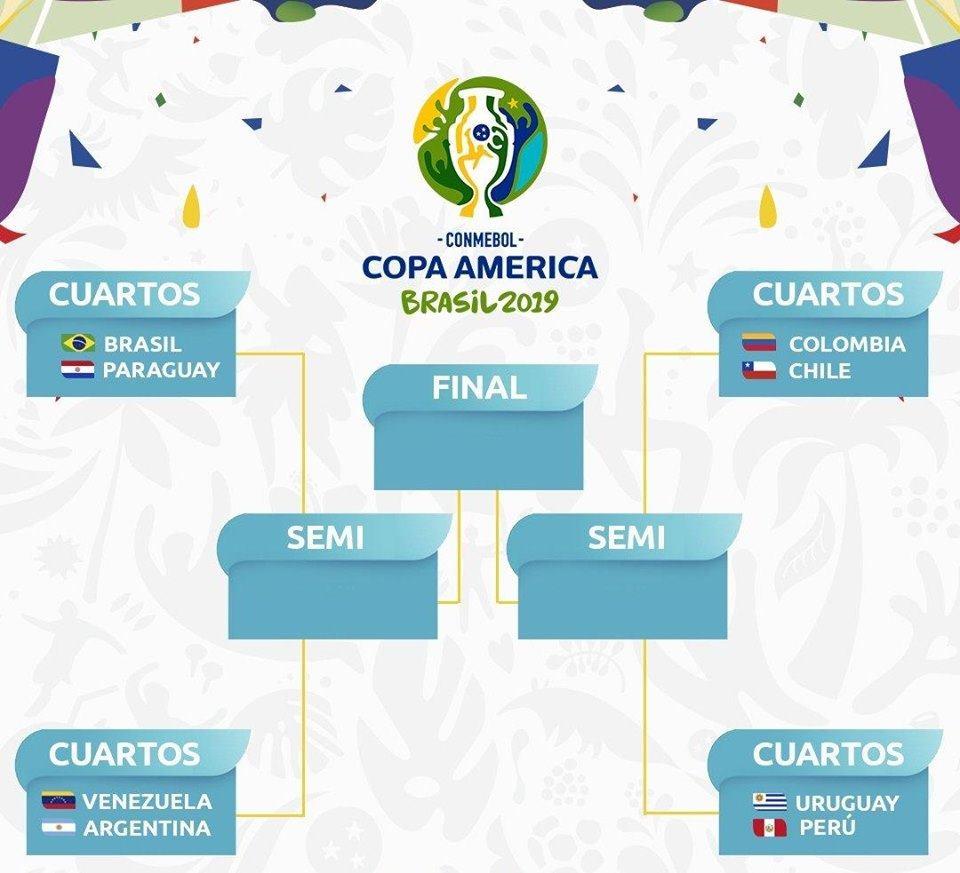 Xác định các cặp đấu tứ kết Copa America 2019: Brazil dễ thở 2