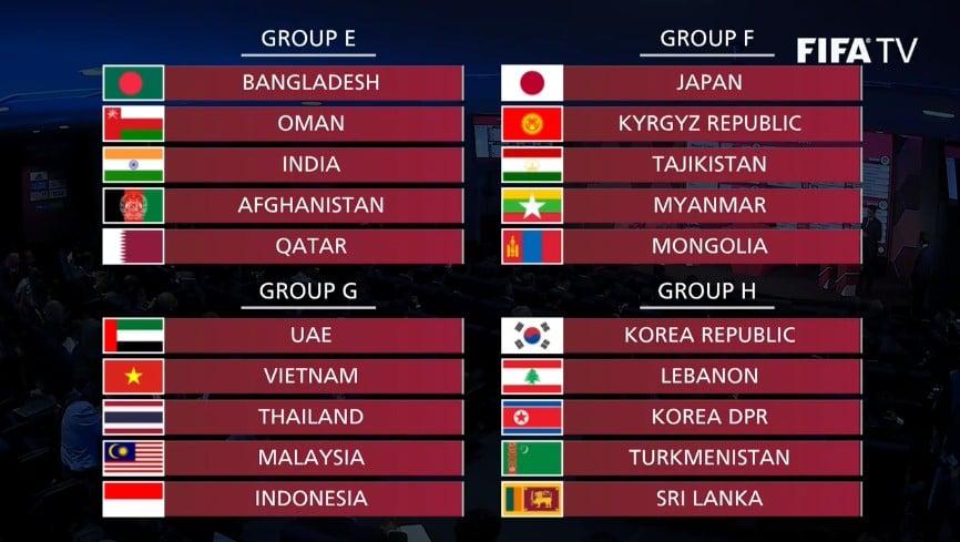 Bốc thăm vòng loại World Cup 2022 khu vực châu Á: Việt Nam lọt bảng toàn Đông Nam Á 2
