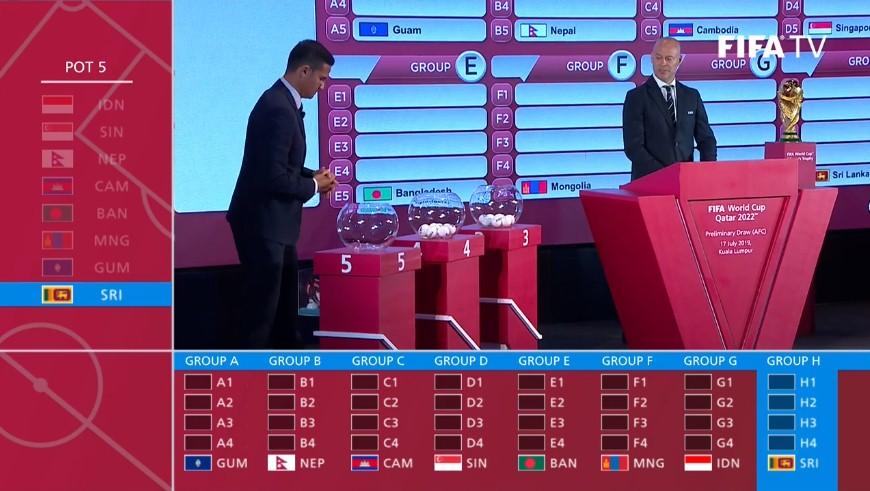 Bốc thăm vòng loại World Cup 2022 khu vực châu Á: Việt Nam lọt bảng toàn Đông Nam Á 7
