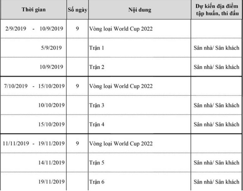 Bốc thăm vòng loại World Cup 2022 khu vực châu Á: Việt Nam lọt bảng toàn Đông Nam Á 16