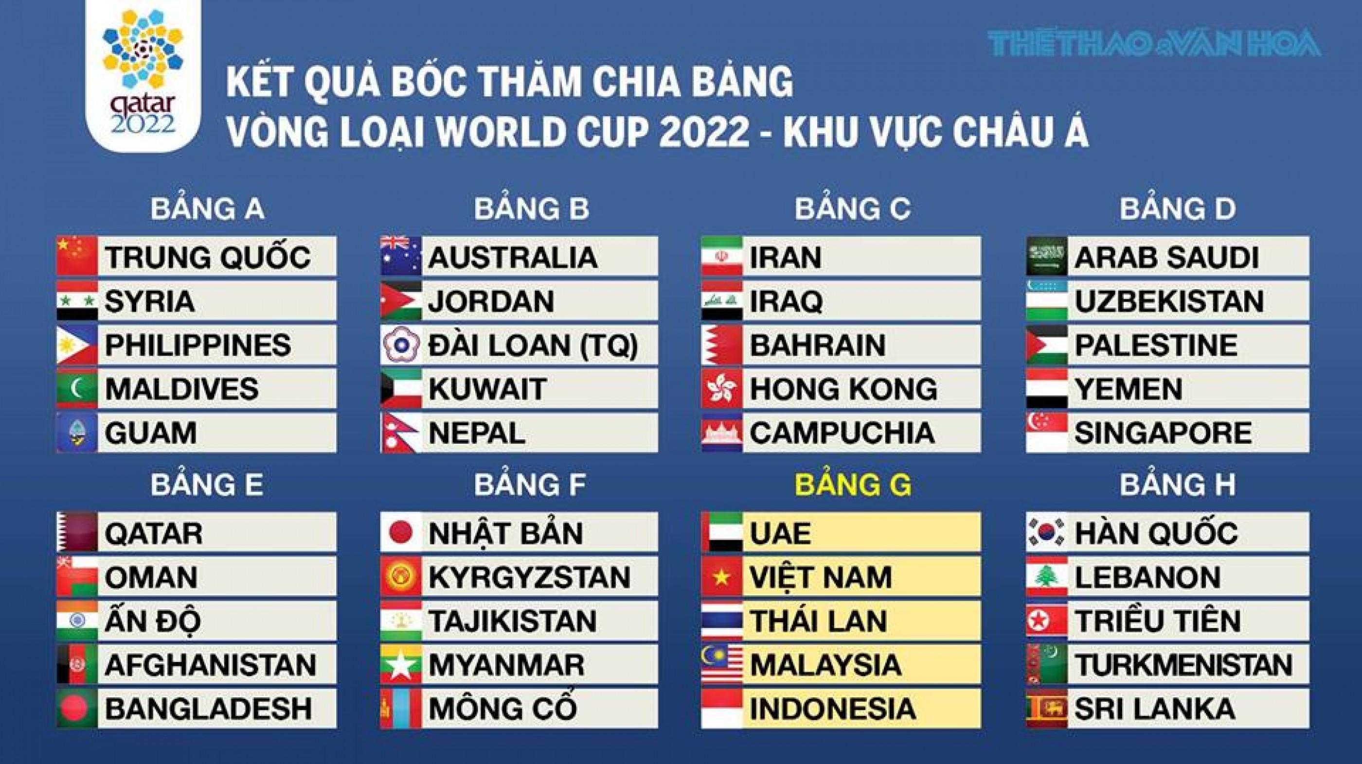 Vòng loại World Cup 2022: NHM đã có thể xem trực tiếp các trận đấu của ĐT Việt Nam trên TV 1