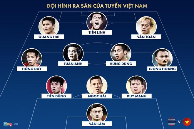 ĐT Thái Lan vs ĐT Việt Nam: Nỗ lực tột cùng (Kết thúc) 6