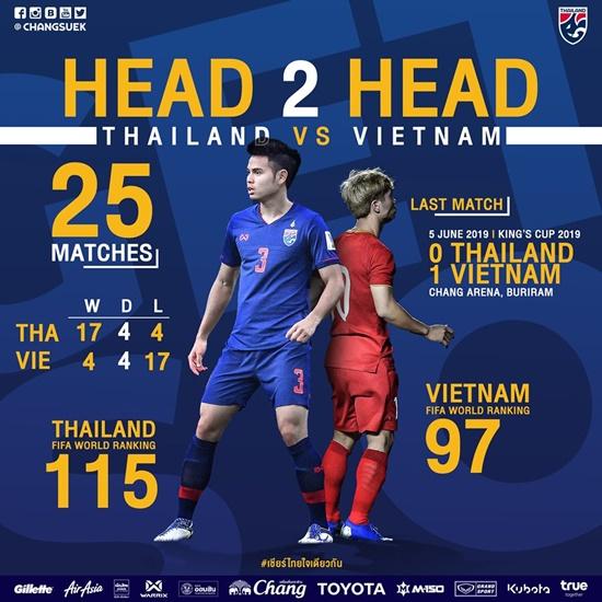 ĐT Thái Lan vs ĐT Việt Nam: Nỗ lực tột cùng (Kết thúc) 15