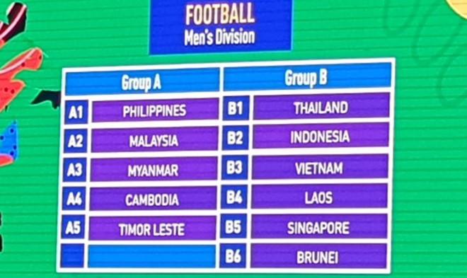 Bốc thăm SEA Games 30: U22 Việt Nam cùng bảng với Thái Lan 1