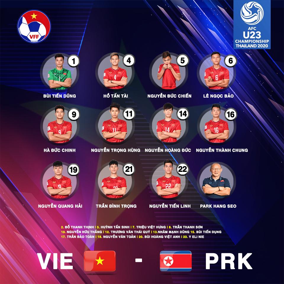 U23 Việt Nam 1-2 U23 Triều Tiên (Hết giờ): Hết hi vọng 9