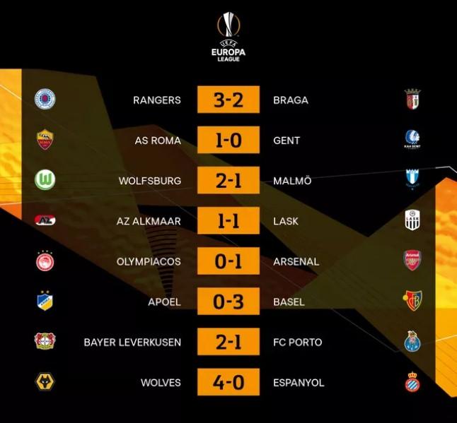 Kết quả Europa League (21/2): M.U thoát thua, Arsenal rộng cửa đi tiếp 4