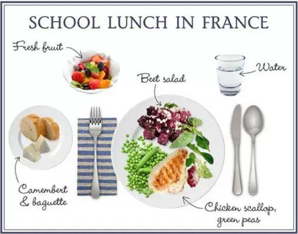 Thói quen ăn uống của người Pháp mà thế giới nên học hỏi 2