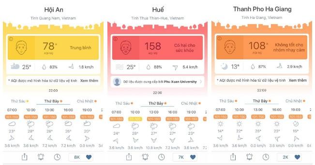 Chỉ số không khí tiết lộ thành phố đáng sống nhất Việt Nam 4