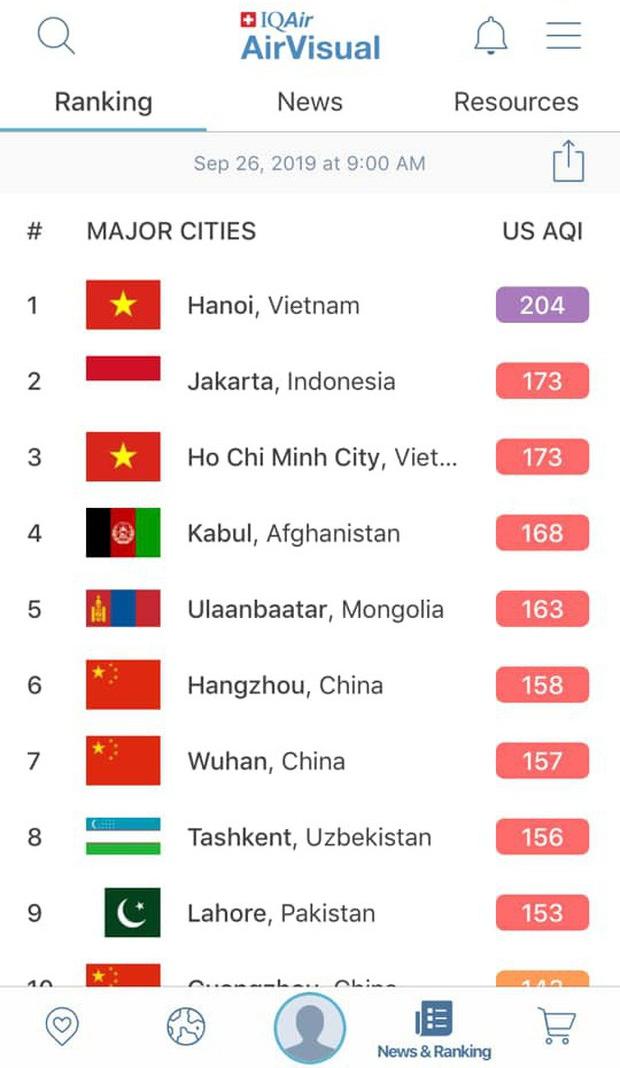 Chỉ số không khí tiết lộ thành phố đáng sống nhất Việt Nam 2