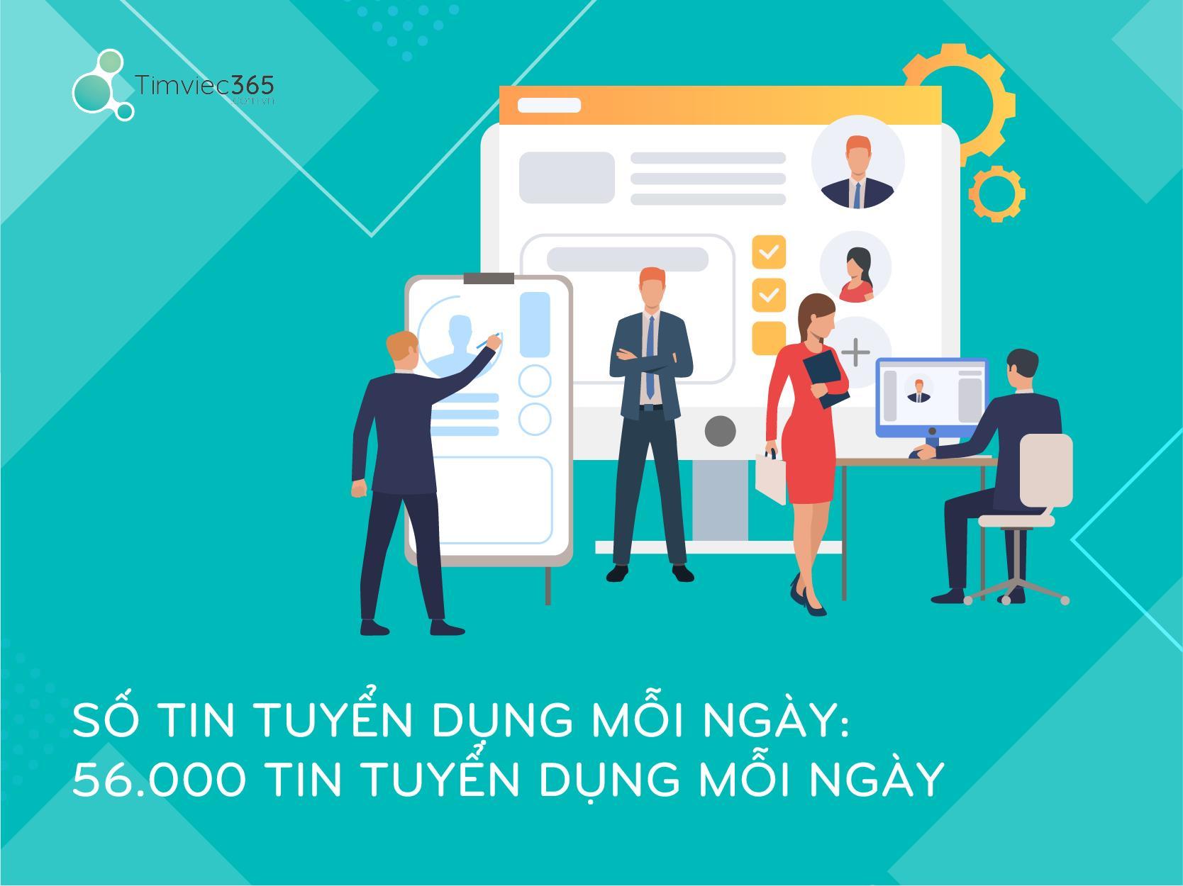Timviec365.com.vn và câu chuyện 'số hóa' trong kinh doanh tuyển dụng và việc làm 2