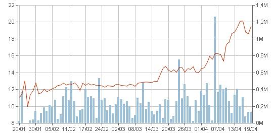 Hình ảnh Chứng khoán: Nhìn thị trường qua lăng kính MB số 2